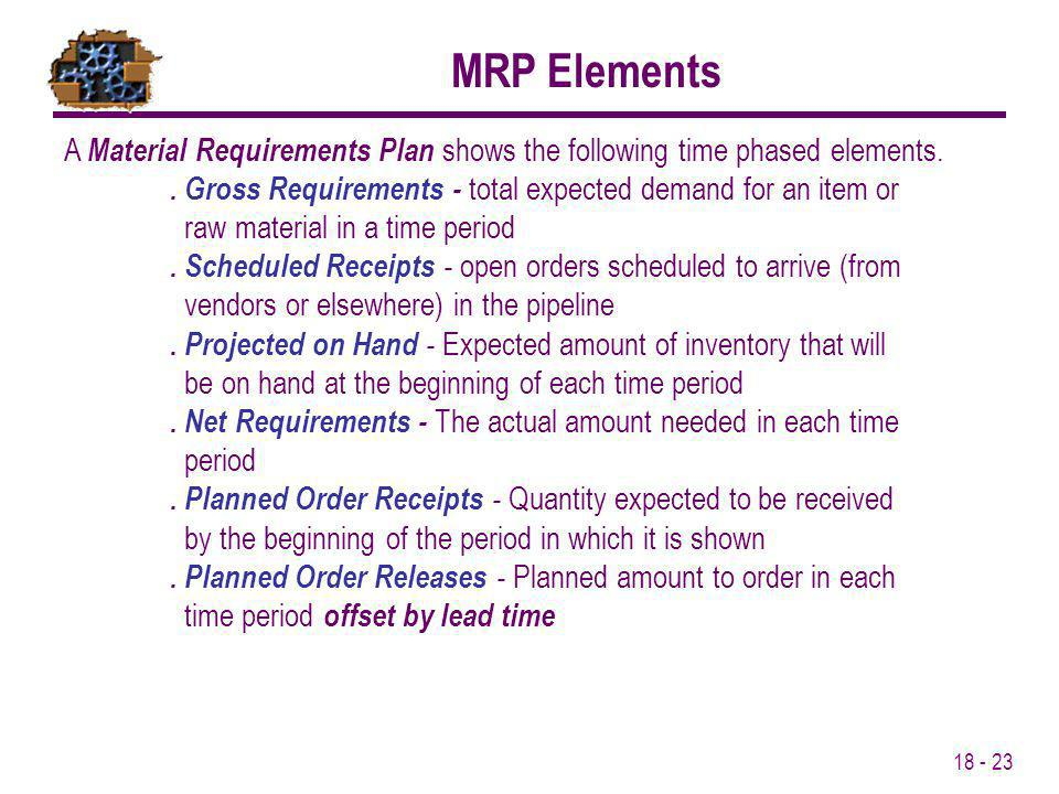 MRP Elements A Material Requirements Plan shows the following time phased elements.