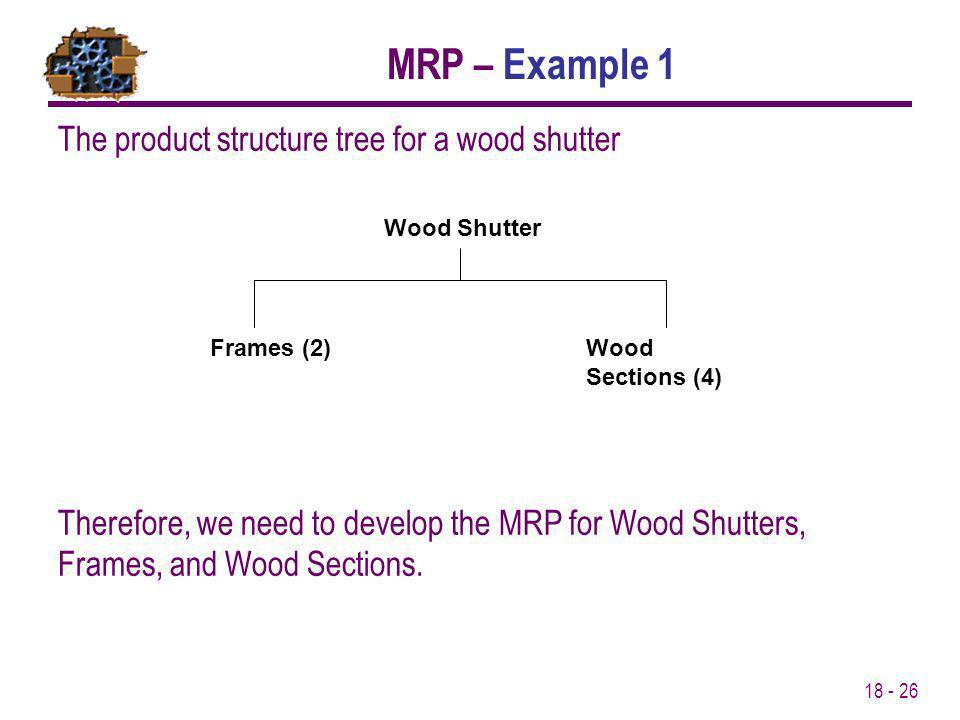MRP – Example 1 The product structure tree for a wood shutter