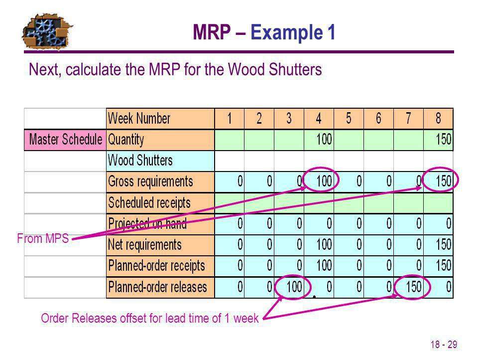 MRP – Example 1 Next, calculate the MRP for the Wood Shutters From MPS