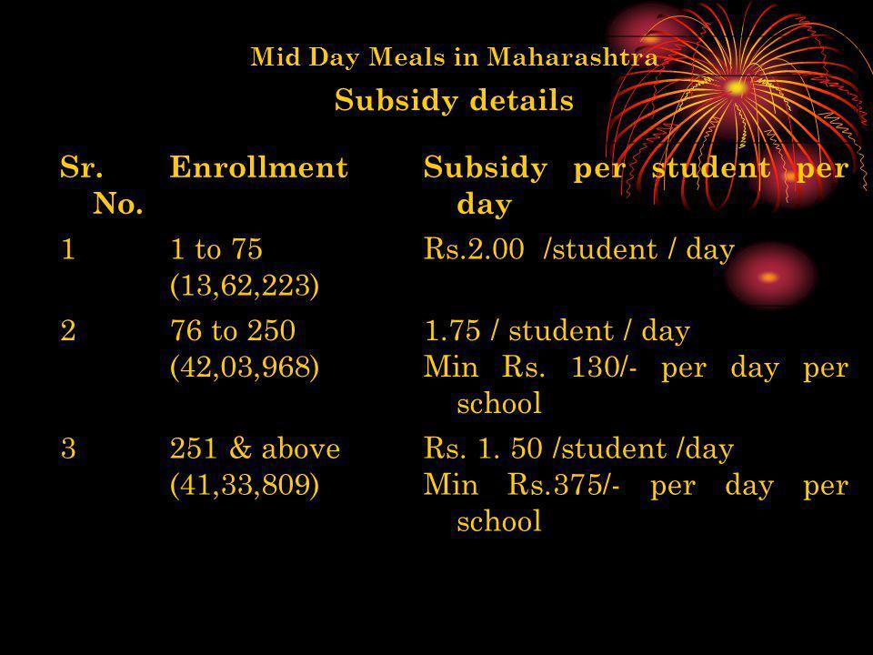 Mid Day Meals in Maharashtra