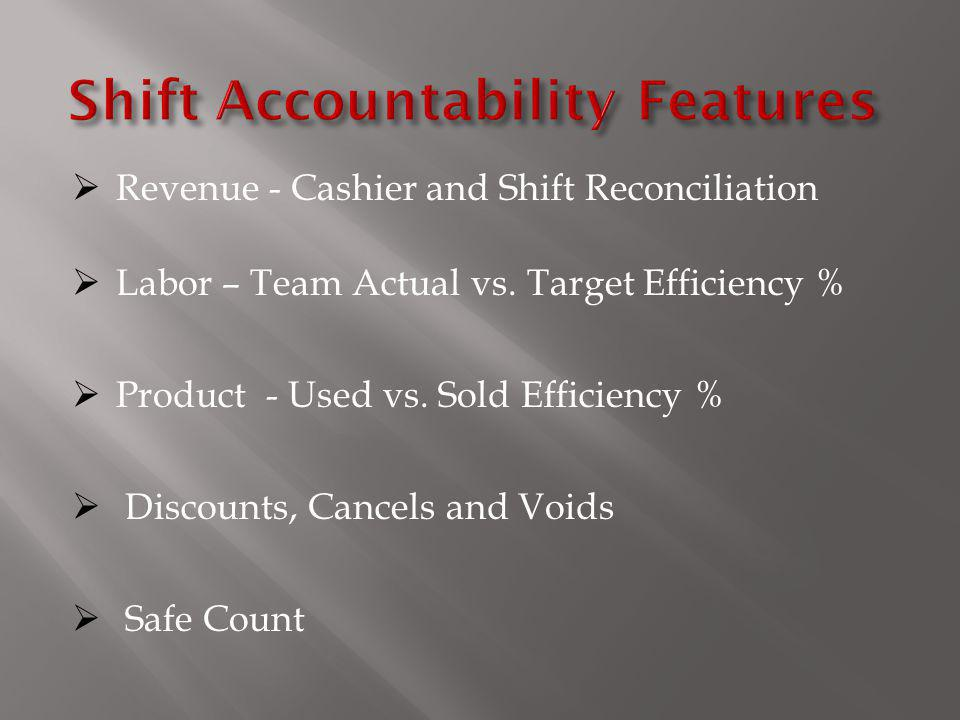 Shift Accountability Features