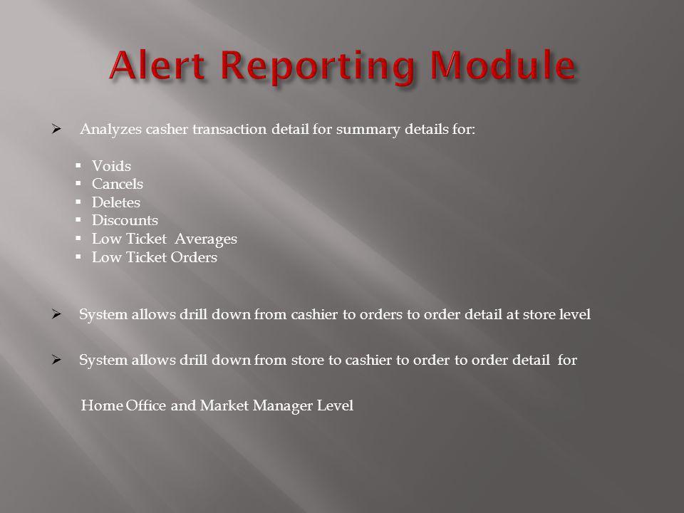 Alert Reporting Module