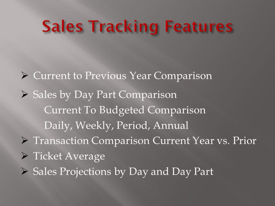 Sales Tracking Features