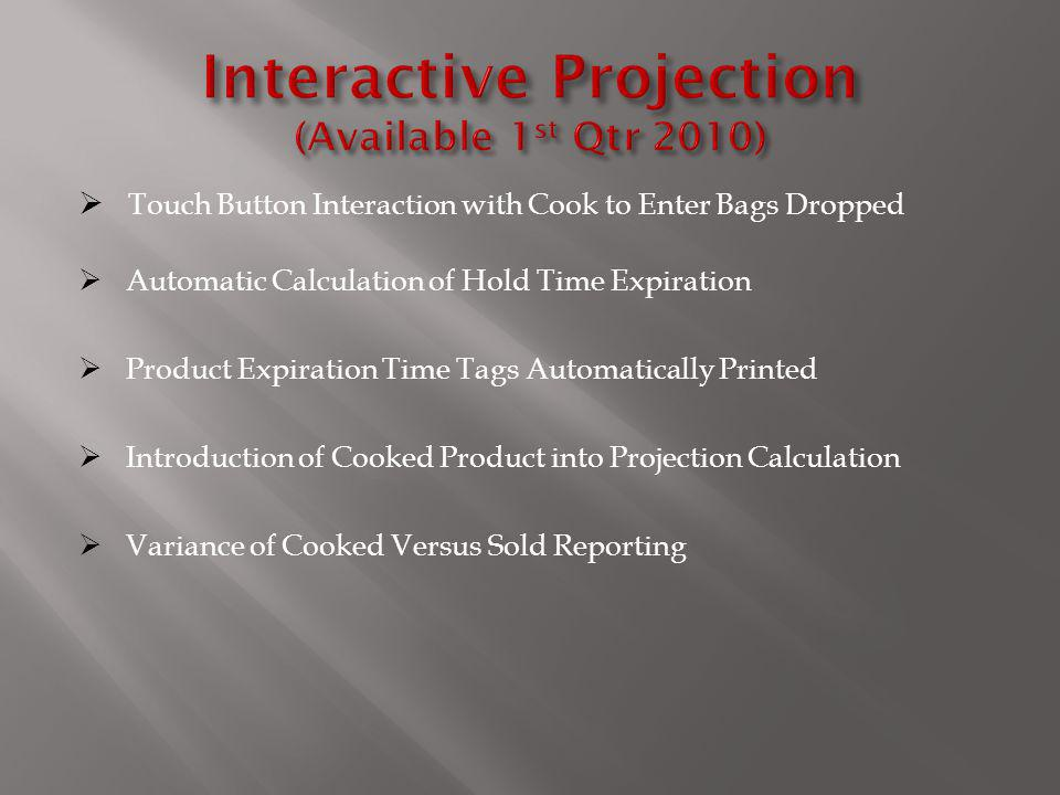Interactive Projection (Available 1st Qtr 2010)