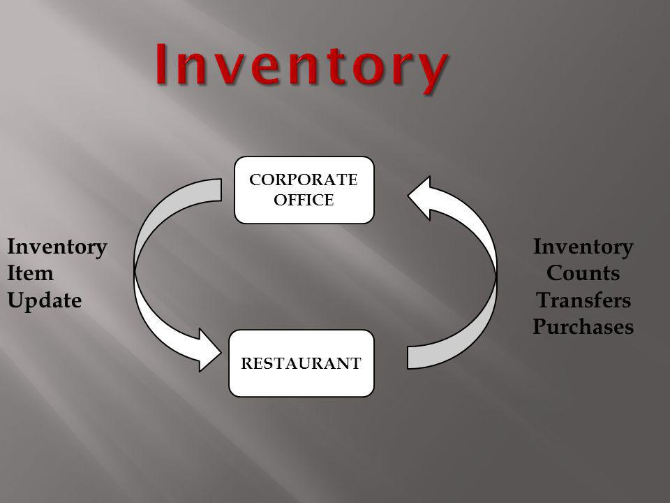 Inventory Inventory Item Update Inventory Counts Transfers Purchases