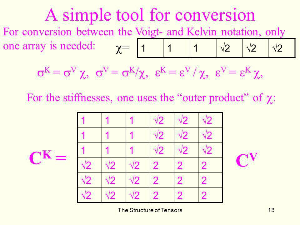 A simple tool for conversion