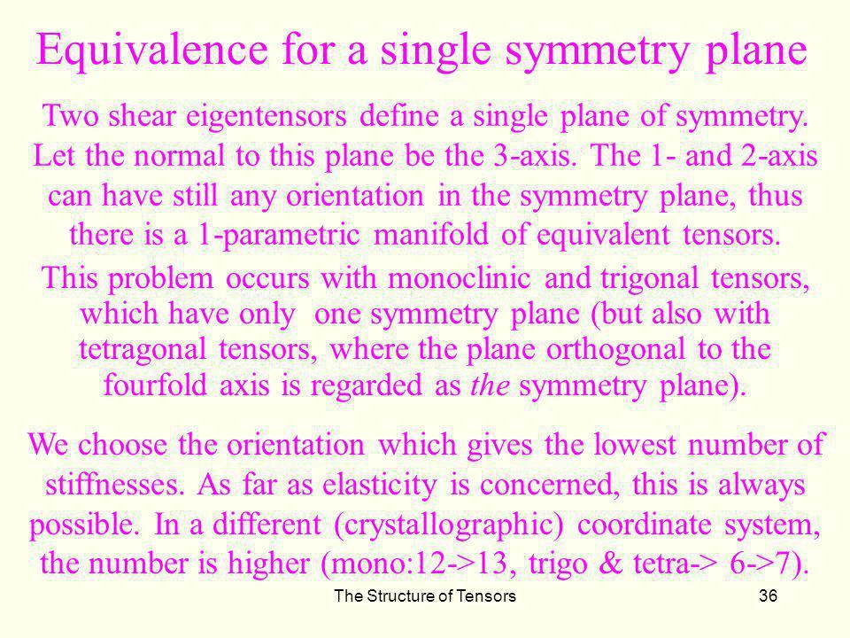 Equivalence for a single symmetry plane