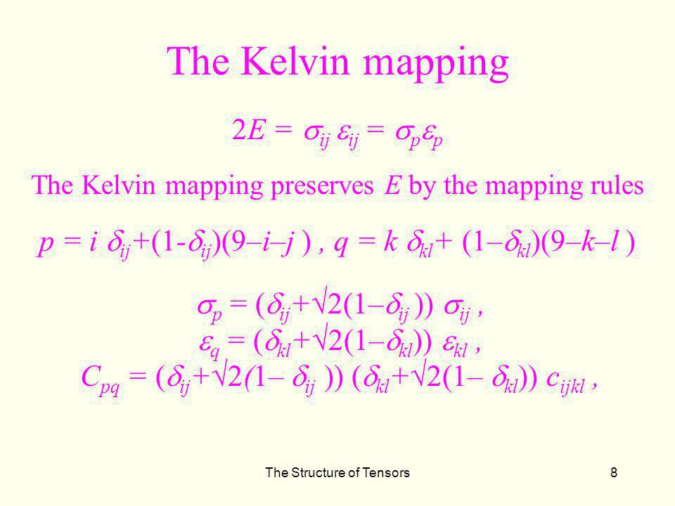 The Kelvin mapping 2E = ij ij = pp