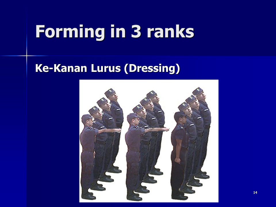 Forming in 3 ranks Ke-Kanan Lurus (Dressing)