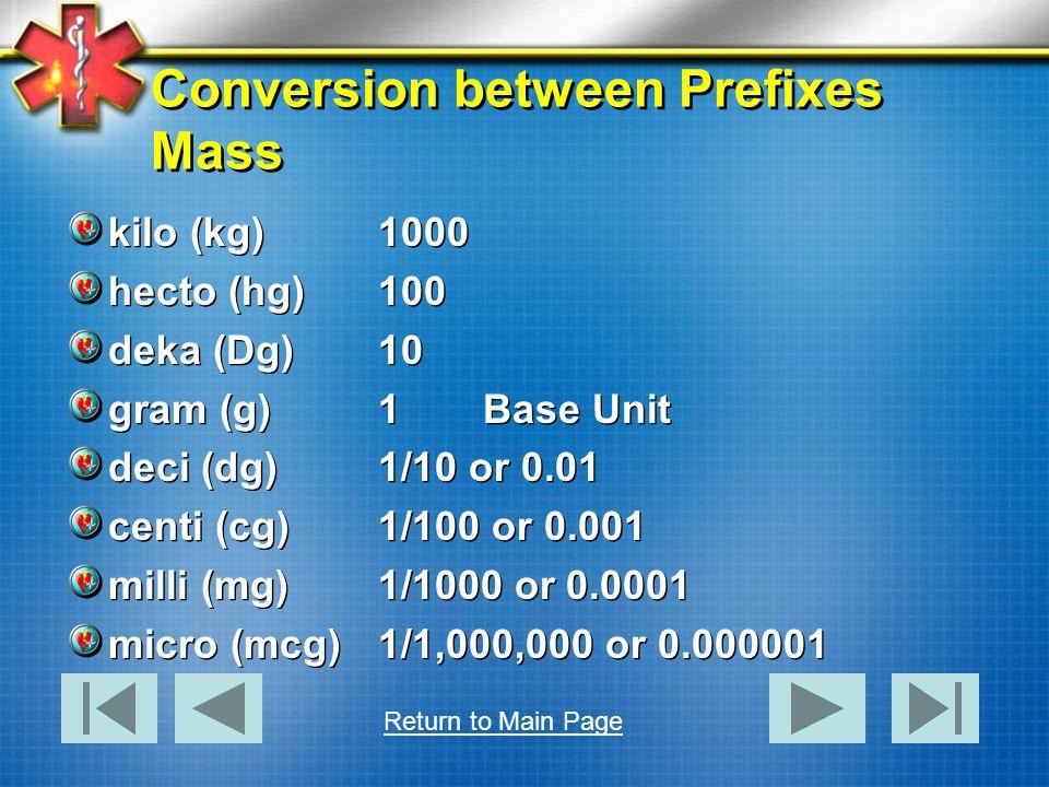 Conversion between Prefixes Mass