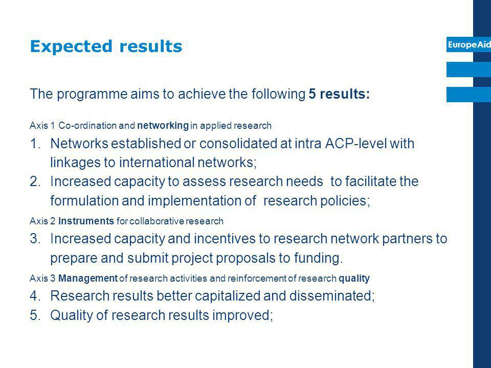Expected results The programme aims to achieve the following 5 results: Axis 1 Co-ordination and networking in applied research.