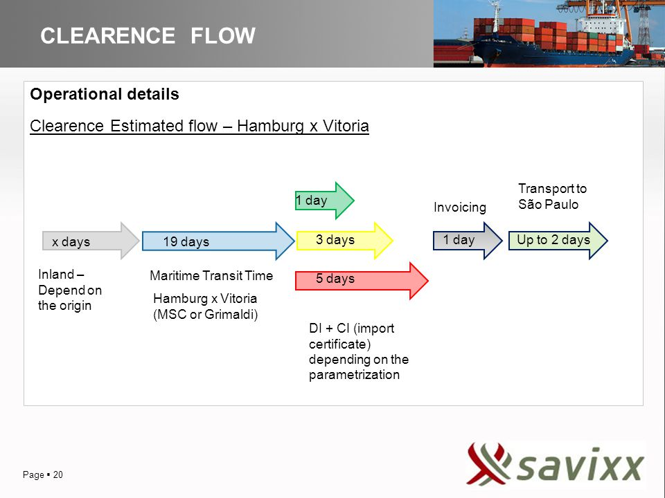 CLEARENCE FLOW Operational details