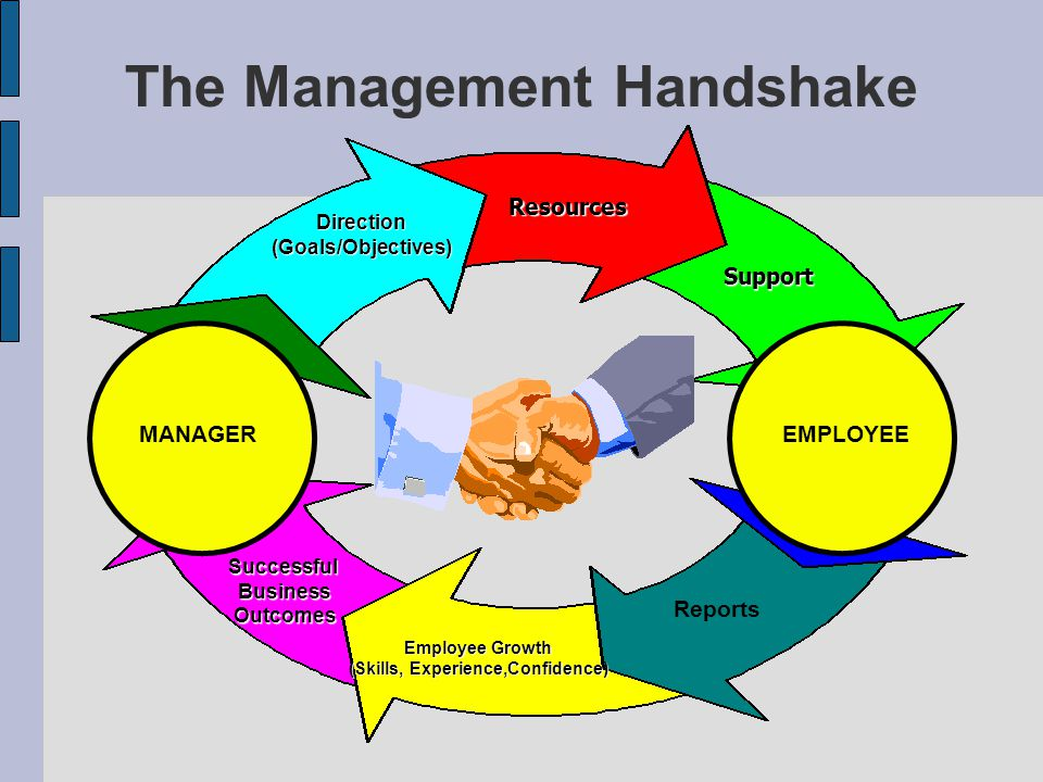 The Management Handshake