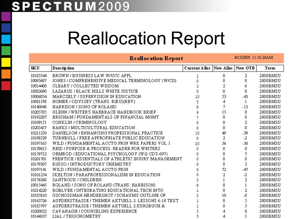 Reallocation Report Reallocation Report