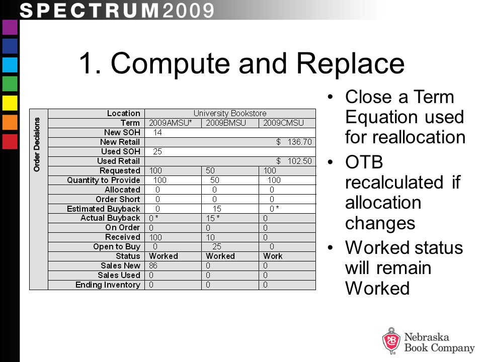 1. Compute and Replace Close a Term Equation used for reallocation