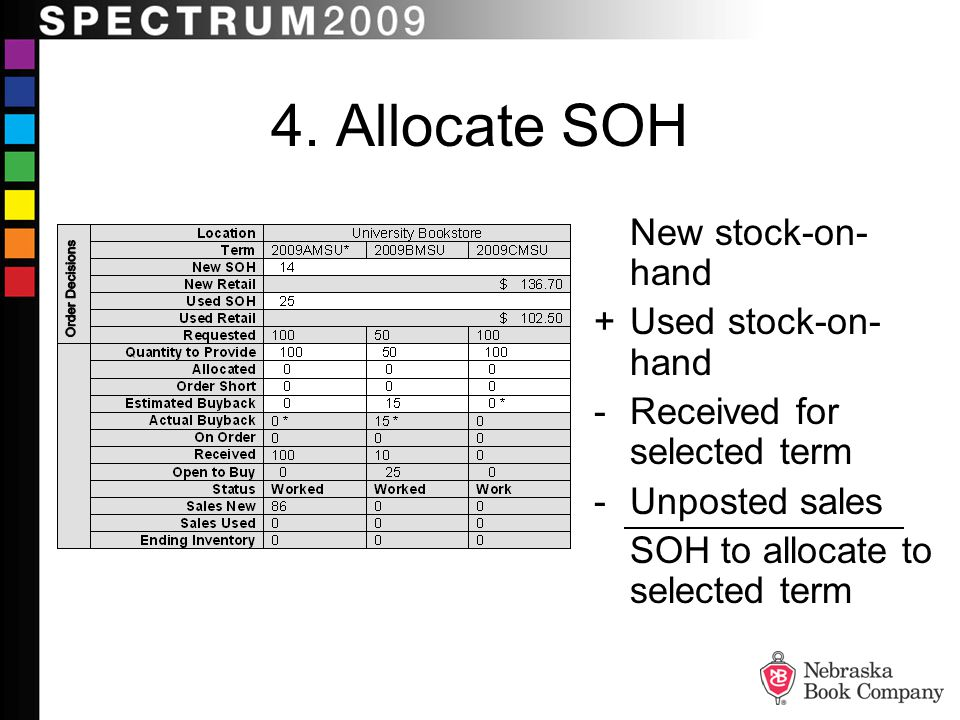 4. Allocate SOH New stock-on-hand + Used stock-on-hand