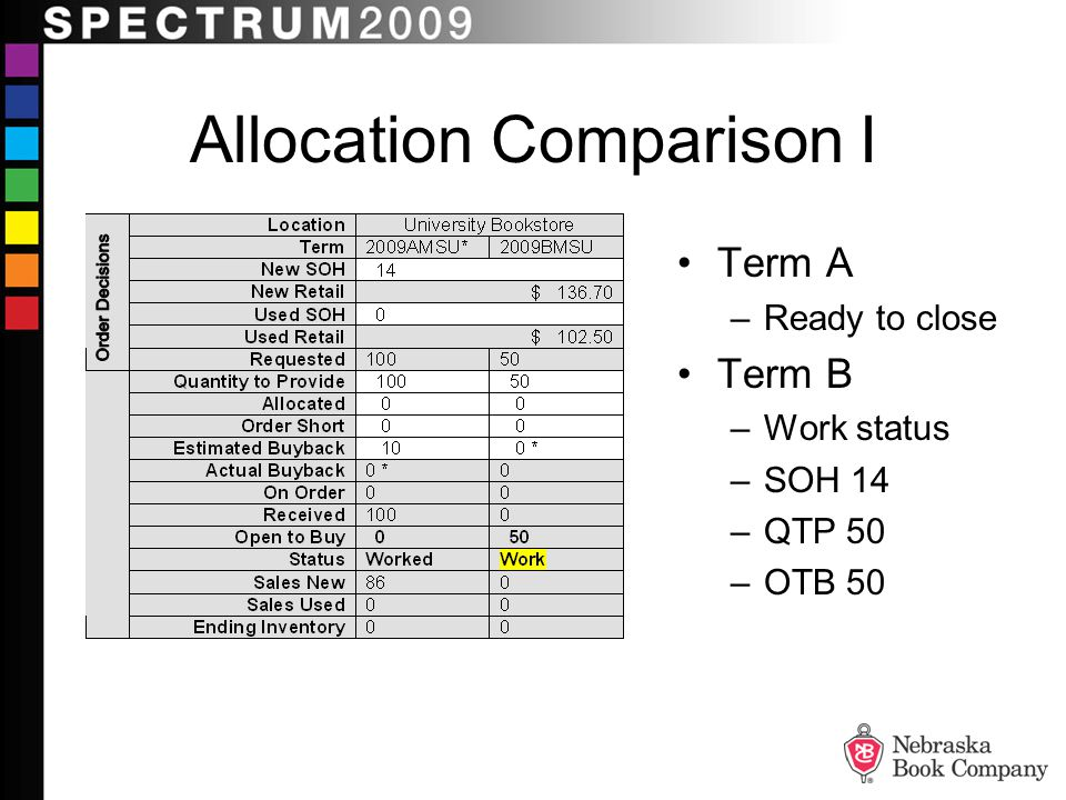 Allocation Comparison I