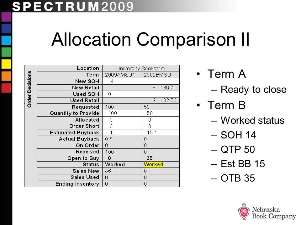 Allocation Comparison II