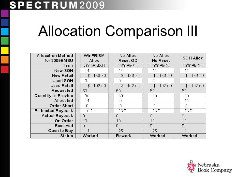 Allocation Comparison III