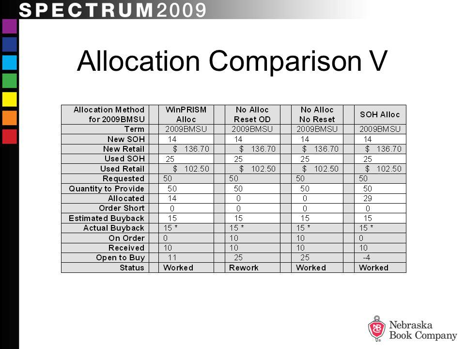 Allocation Comparison V