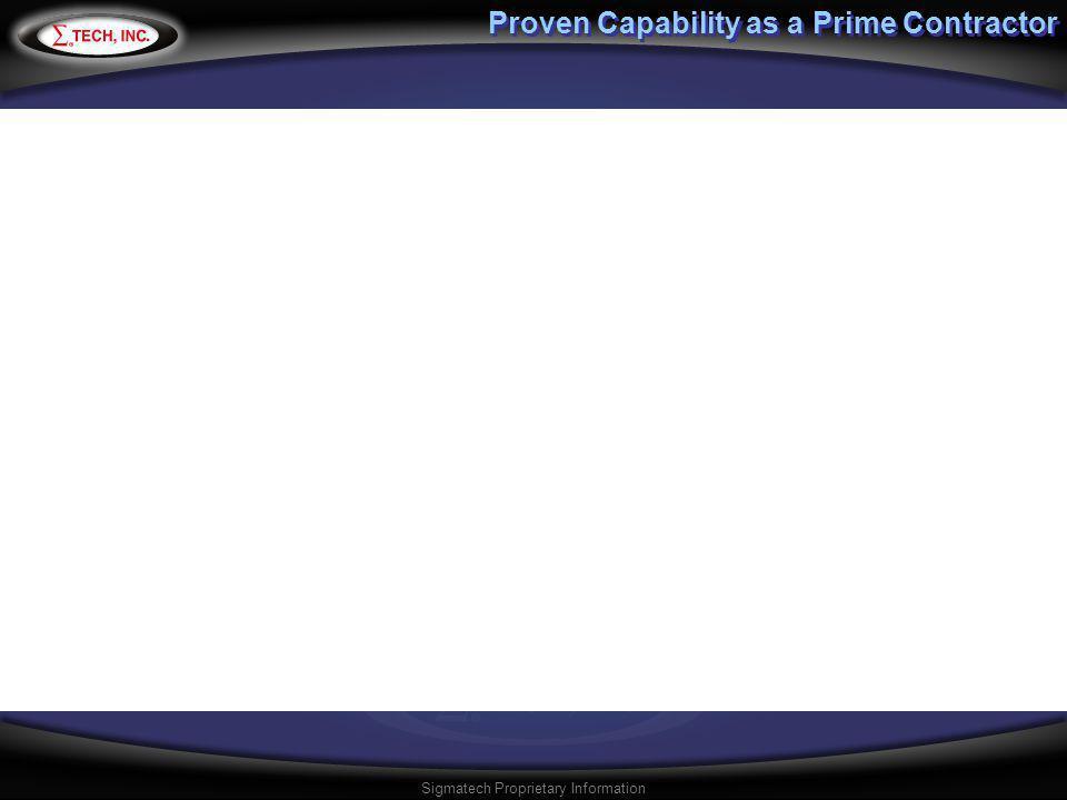 Proven Capability as a Prime Contractor