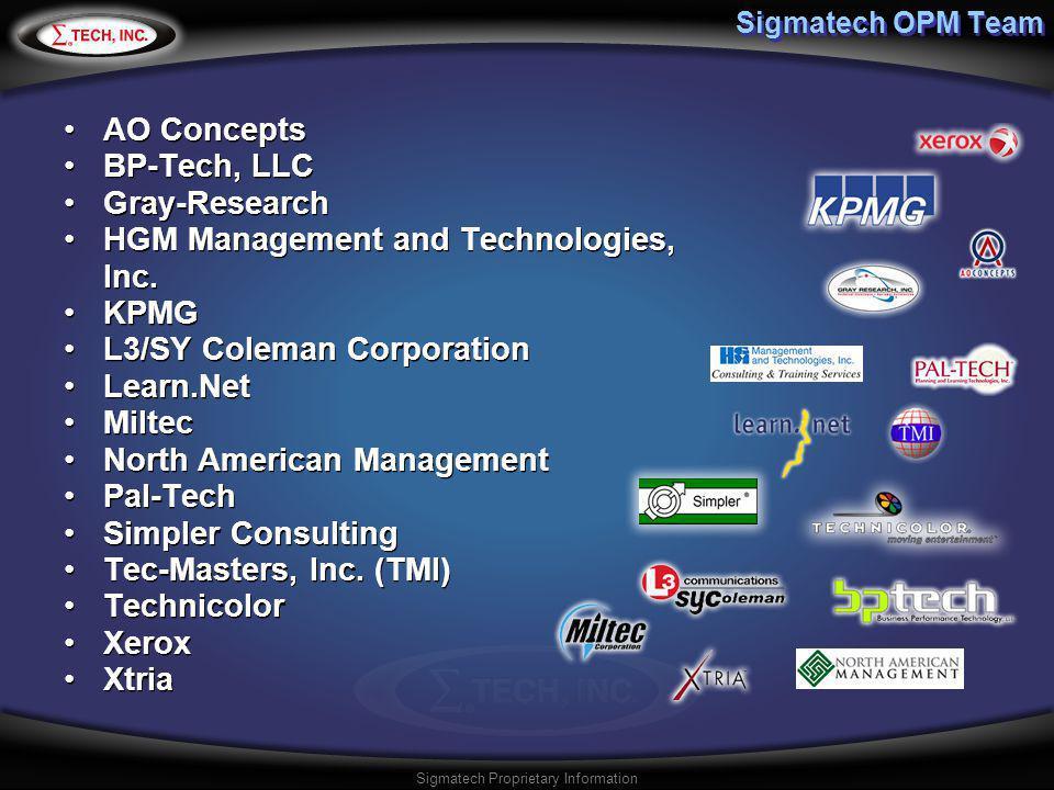 Sigmatech Proprietary Information