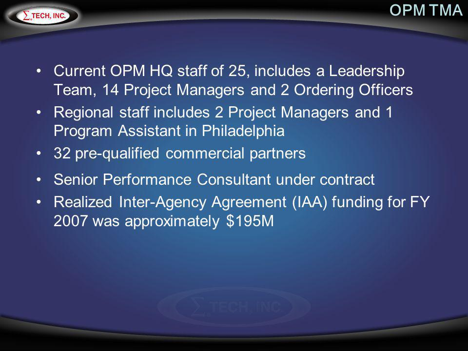 OPM TMA Current OPM HQ staff of 25, includes a Leadership Team, 14 Project Managers and 2 Ordering Officers.