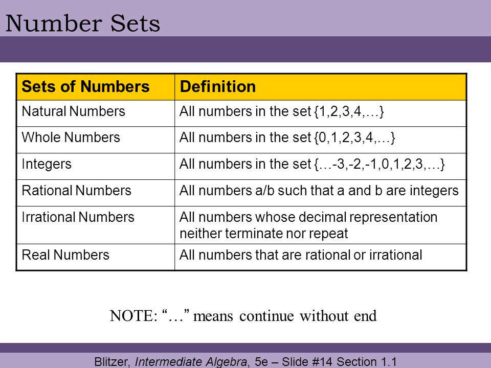 Number Sets Sets of Numbers Definition