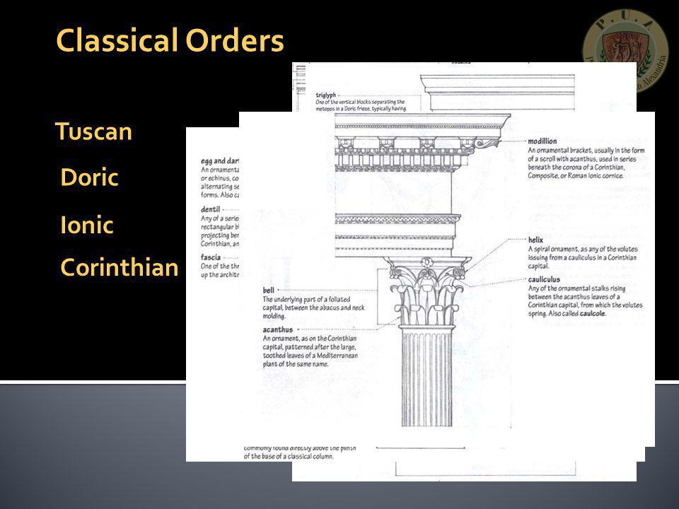 Classical Orders Tuscan Doric Ionic Corinthian