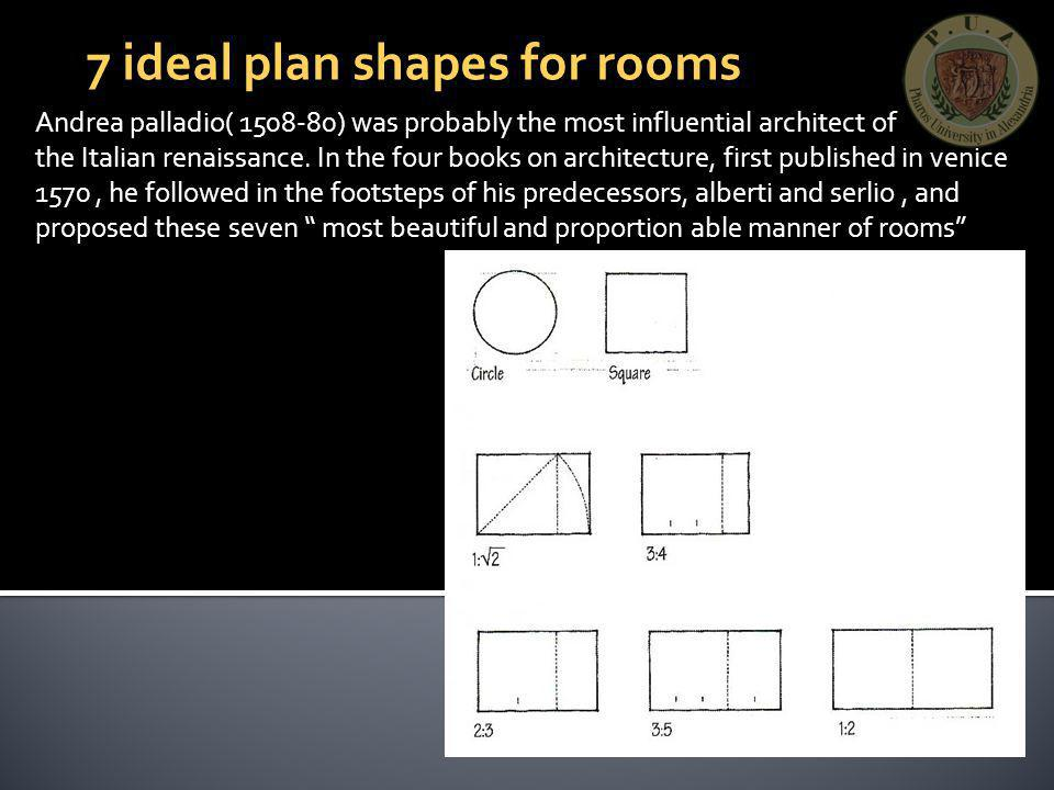 7 ideal plan shapes for rooms