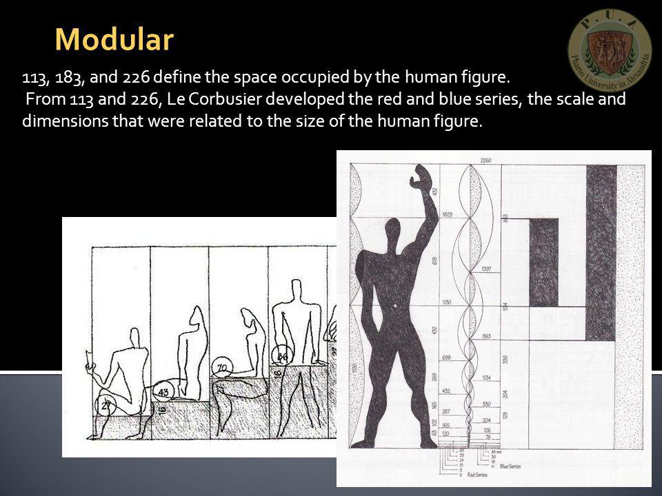 Modular 113, 183, and 226 define the space occupied by the human figure.