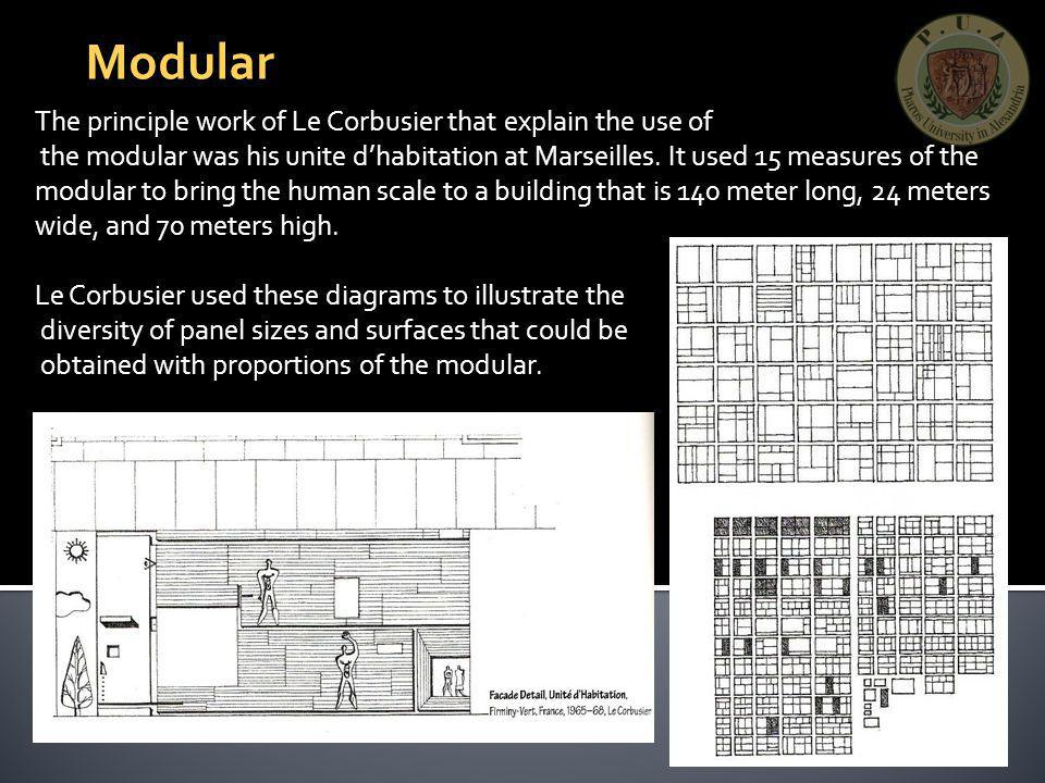 Modular The principle work of Le Corbusier that explain the use of