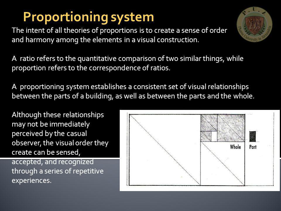 Proportioning system The intent of all theories of proportions is to create a sense of order.