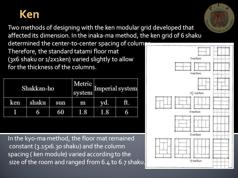 Ken Two methods of designing with the ken modular grid developed that