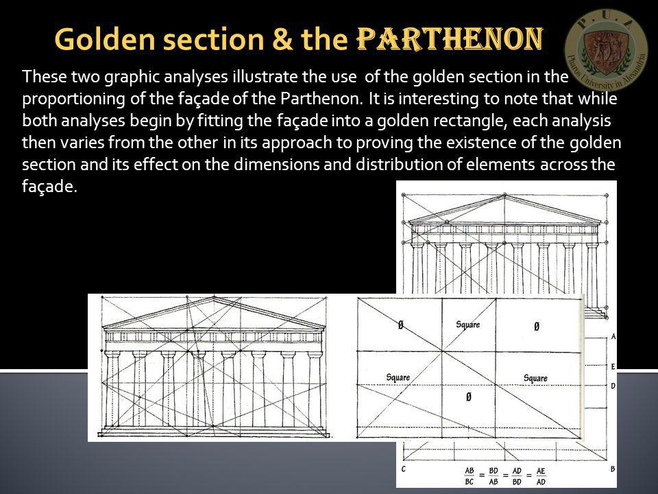Golden section & the Parthenon