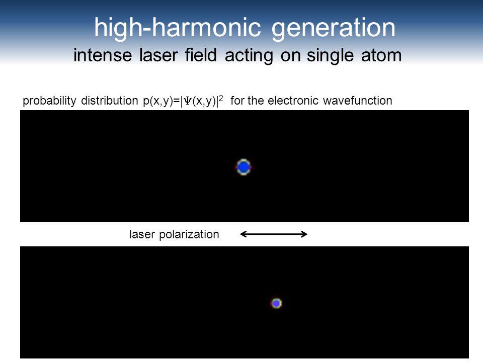 high-harmonic generation