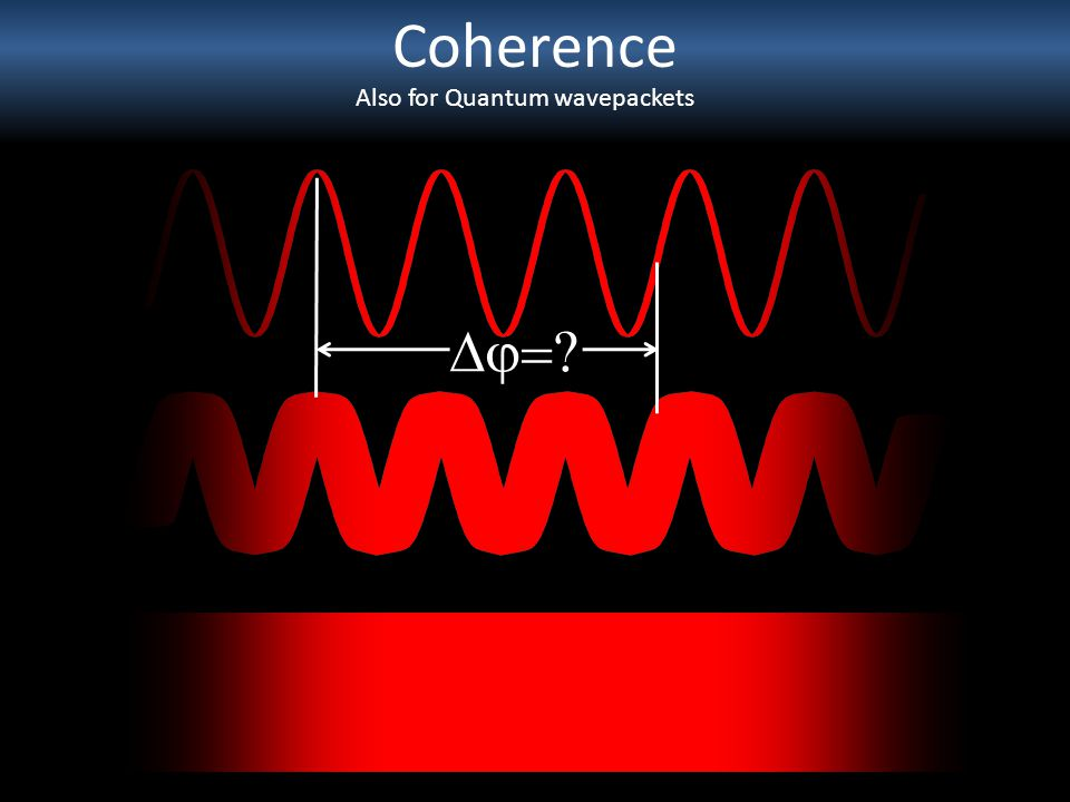 Coherence Also for Quantum wavepackets Dj=