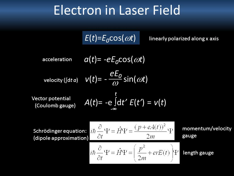 Electron in Laser Field
