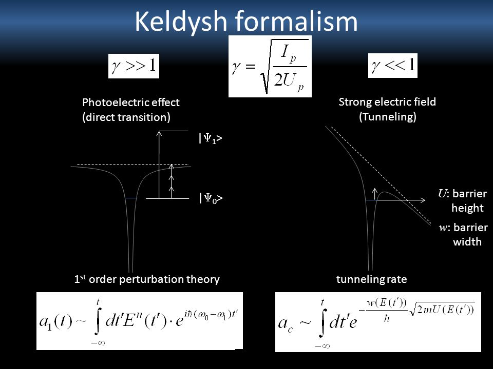 Keldysh formalism Photoelectric effect (direct transition)