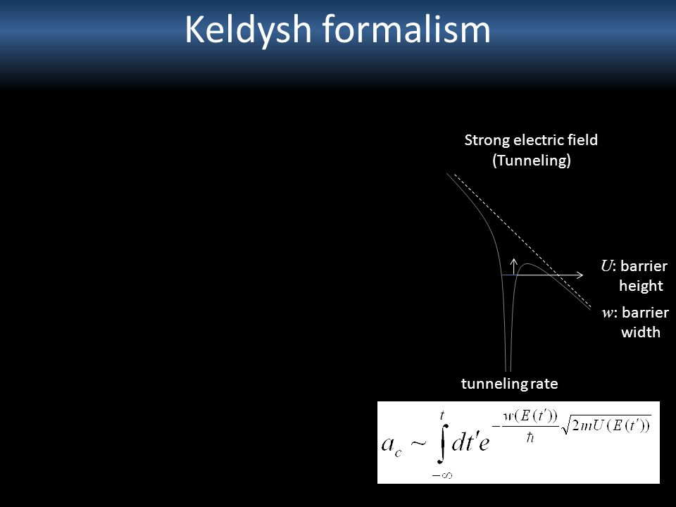 Keldysh formalism Strong electric field (Tunneling) U: barrier height