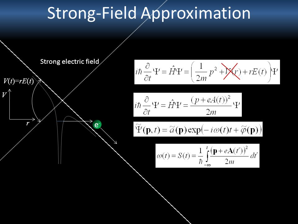 Strong-Field Approximation