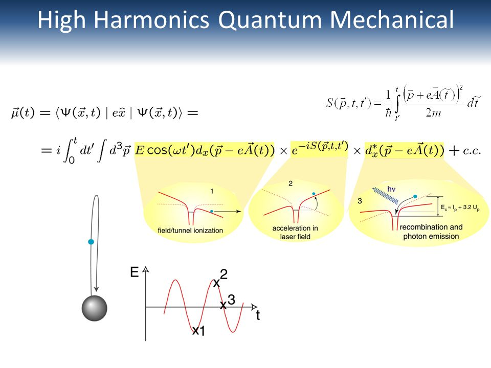 High Harmonics Quantum Mechanical