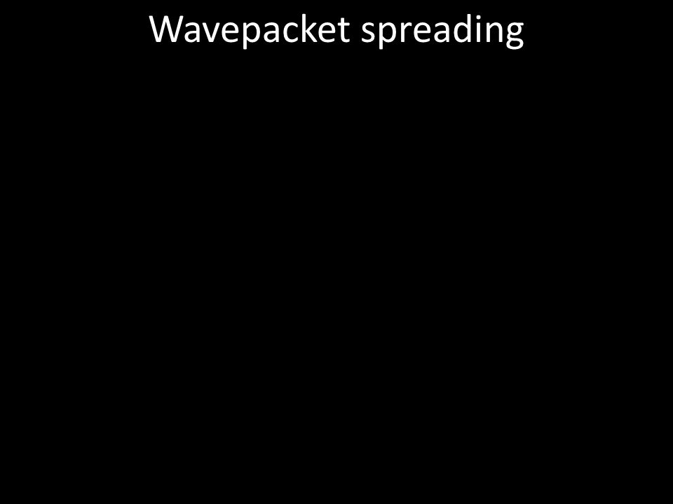 Wavepacket spreading