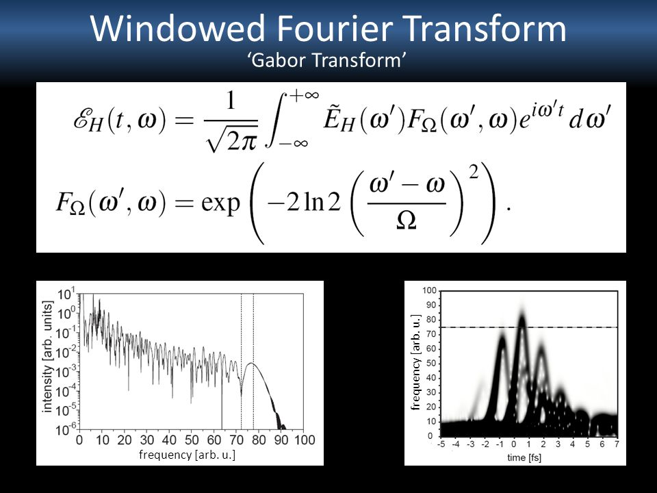 Windowed Fourier Transform