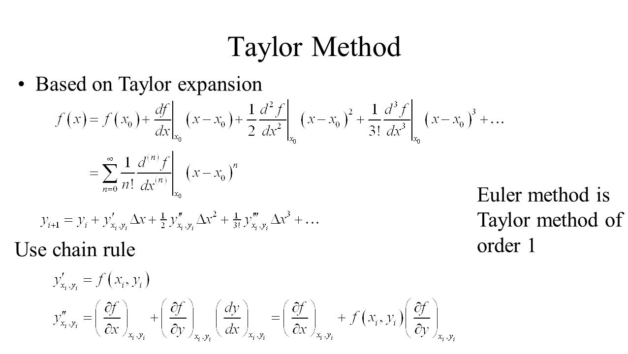 Taylor Method Based on Taylor expansion