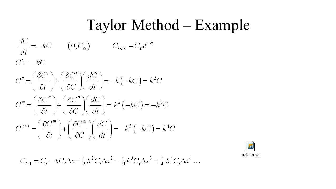 Taylor Method – Example