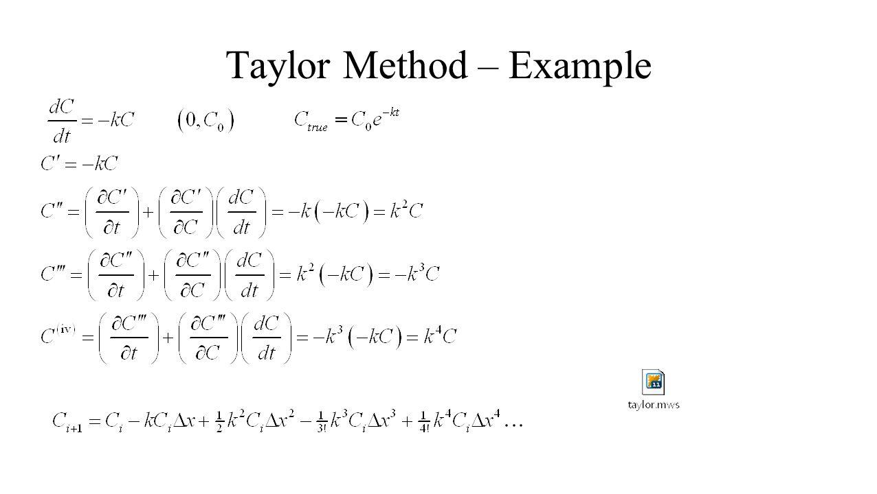 Taylor Method – Example