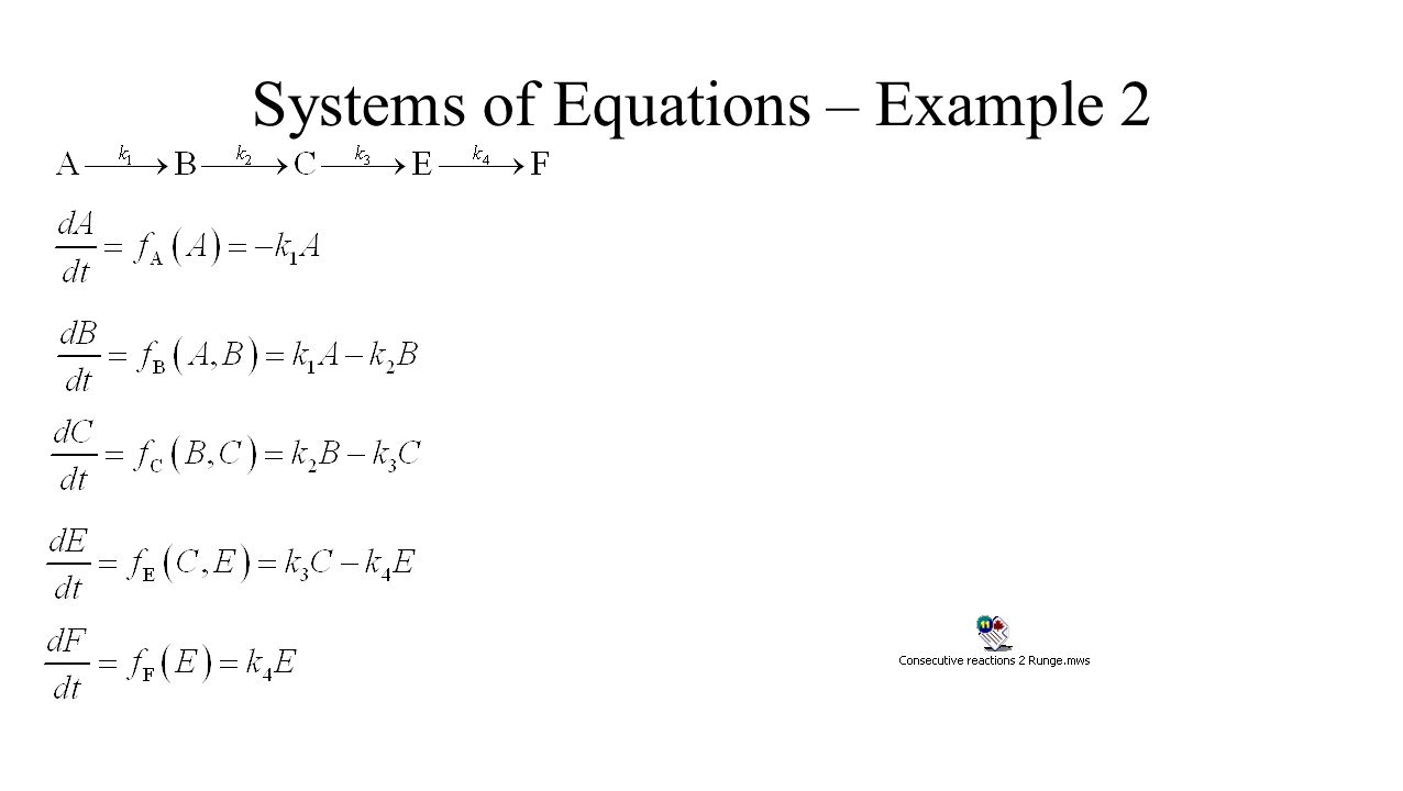 Systems of Equations – Example 2