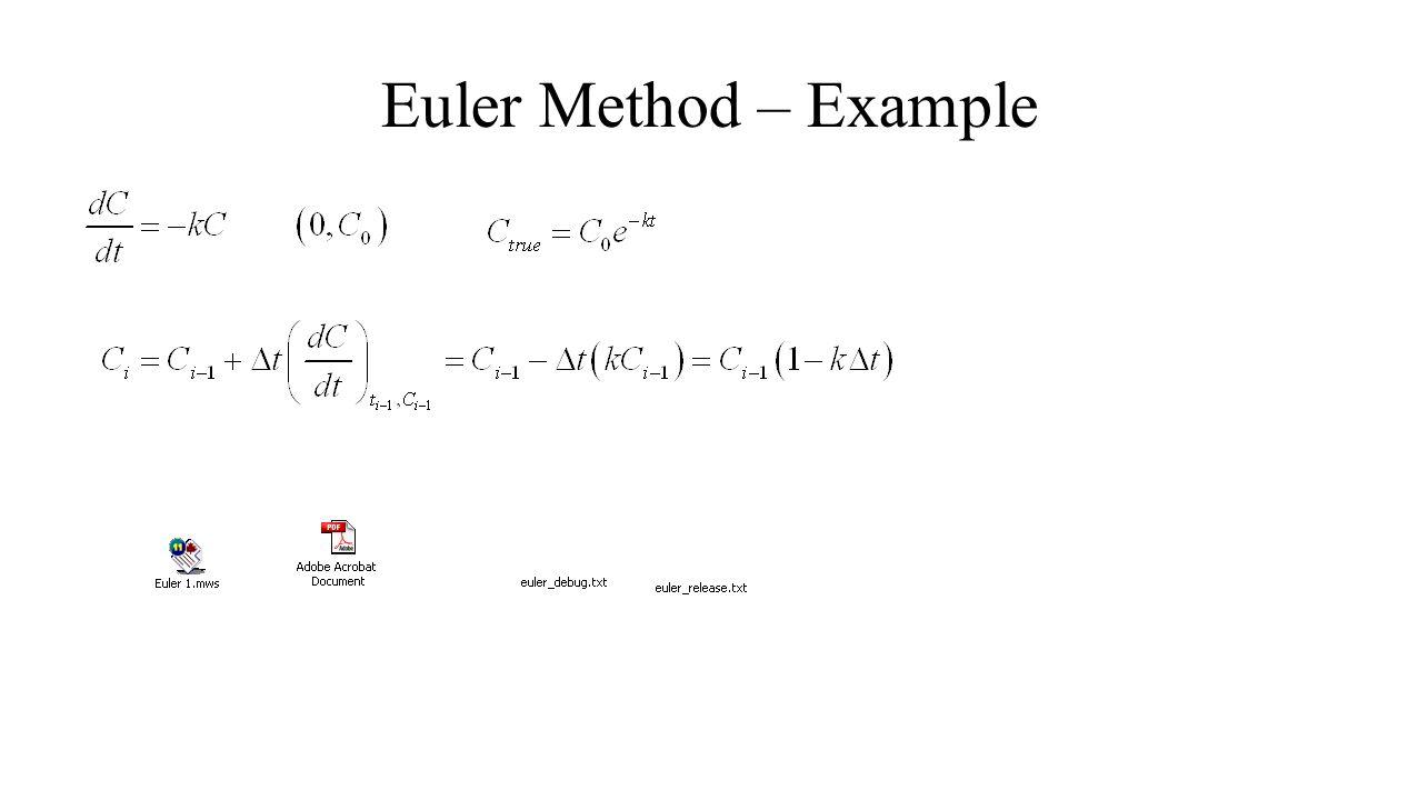 Euler Method – Example