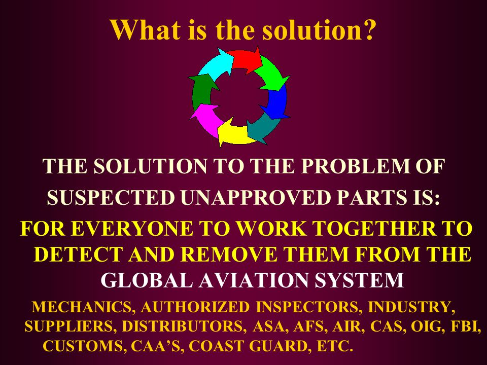 THE SOLUTION TO THE PROBLEM OF SUSPECTED UNAPPROVED PARTS IS: